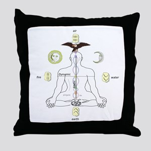 Sushumna Throw Pillow