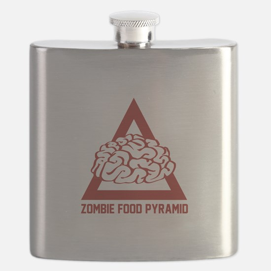 Zombie Food Pyramid Flask
