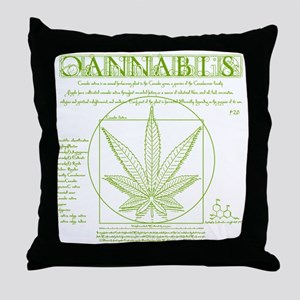 Vitruvian Grass Throw Pillow