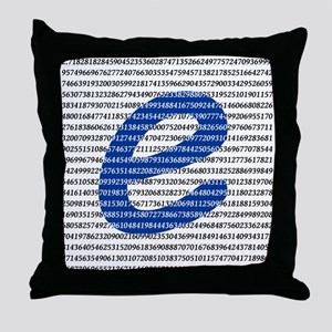 1000 Digits of e Throw Pillow