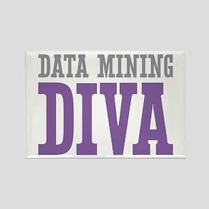 Data Mining DIVA Rectangle Magnet