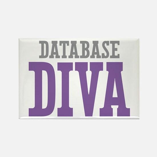 Database DIVA Rectangle Magnet