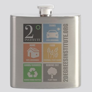 Steps to reduce your Carbon Footprint Flask