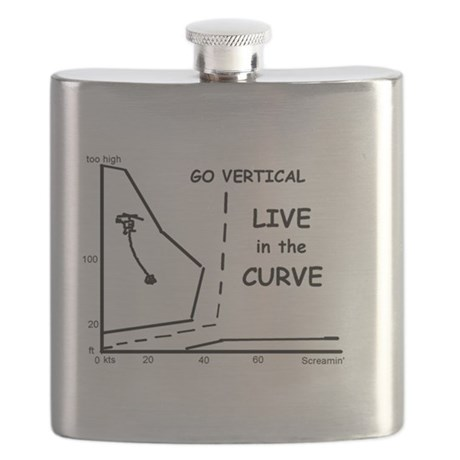 LIVECURVEed.png Flask