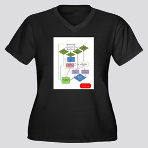 Romantic Comedy Flow Chart Plus Size T-Shirt