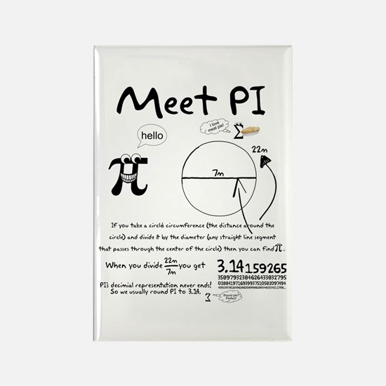 Meet Pi Rectangle Magnet