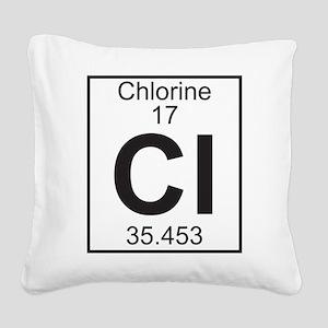 Element 17 - Cl (chlorine) - Full Square Canvas Pi