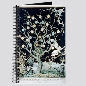 The tree of death--The sinner - Circa 1845 Journal