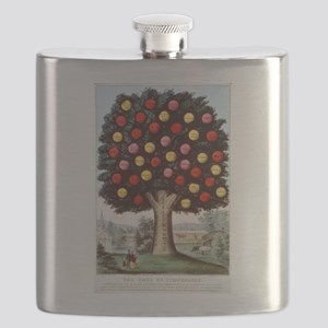 The tree of temperance - 1872 Flask
