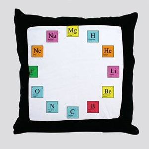 Periodic Table Clock Throw Pillow