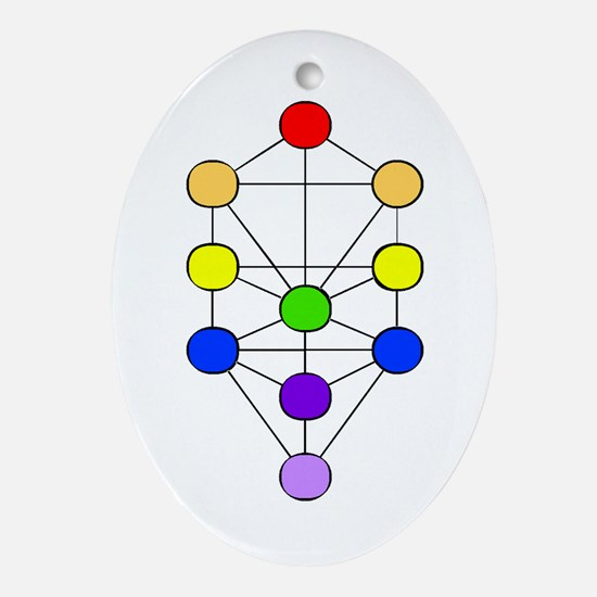 Tree of Life Kabbalah Oval Ornament