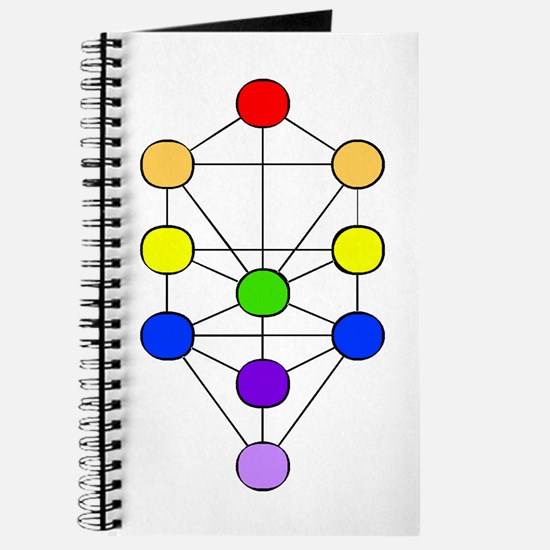 Tree of Life Kabbalah Journal