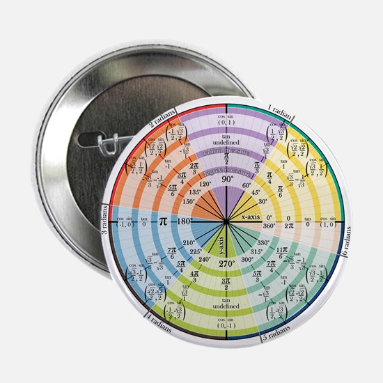 """Unit Circle with Radians 2.25"""" Button"""