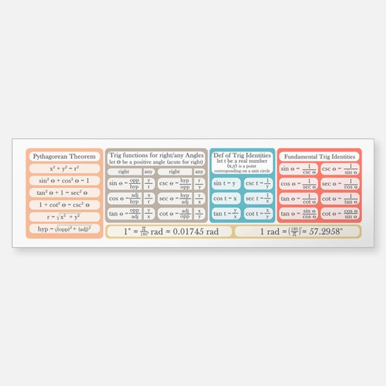 Trig Equations Sticker (Bumper)