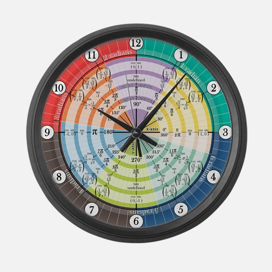 Unit Circle Large Wall Clock