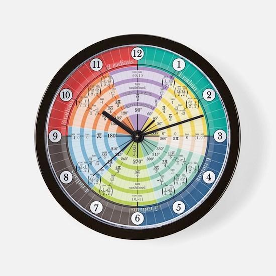 Unit Circle Wall Clock