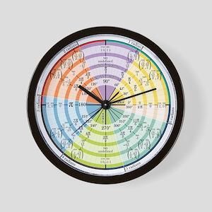 Unit Circle with Radians Wall Clock