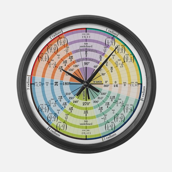 Unit Circle with Radians Large Wall Clock