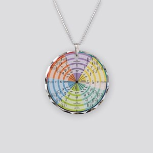 Unit Circle with Radians Necklace Circle Charm