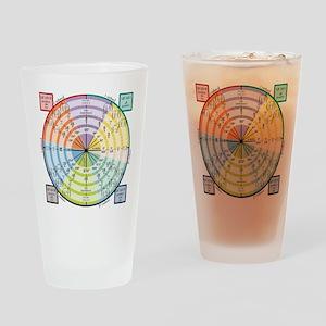 Unit Circle: Radians, Degrees, Quads Drinking Glas