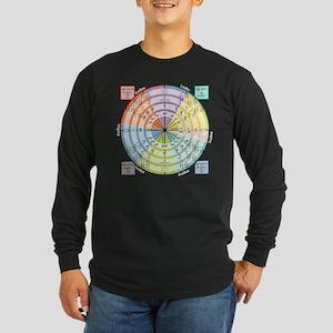 Unit Circle Long Sleeve Dark T-Shirt