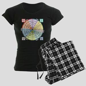 Unit Circle Women's Dark Pajamas