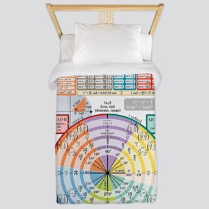 Unit Circle (with Radians) Twin Duvet