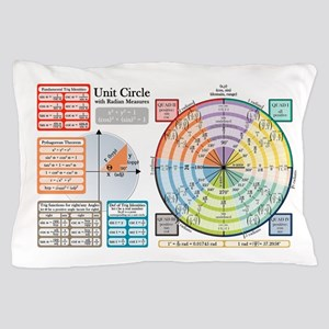 Unit Circle with Radians Pillow Case