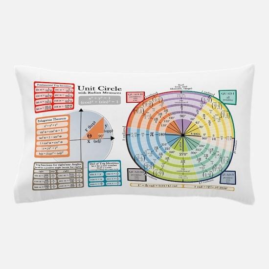Unit Circle with Radians Pillow Case