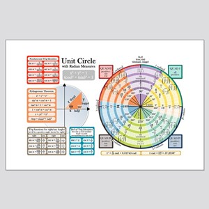 Unit Circle with Radians Posters