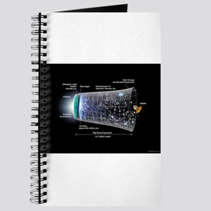 Big Bang Journal