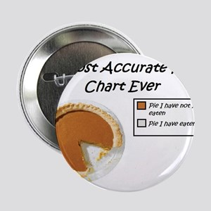 "Most Accurate Pie Chart Ever 2.25"" Button"