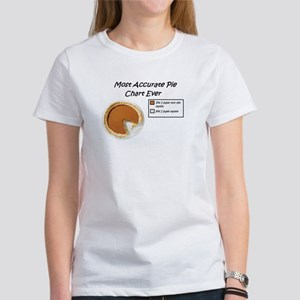 Most Accurate Pie Chart Ever T-Shirt