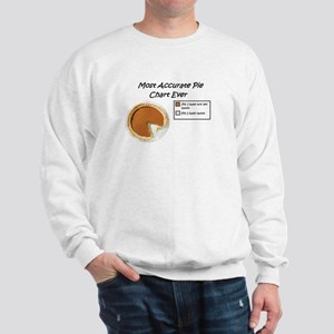 Most Accurate Pie Chart Ever Sweatshirt