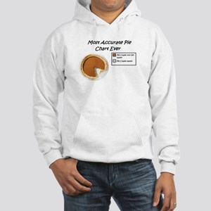 Most Accurate Pie Chart Ever Hoodie