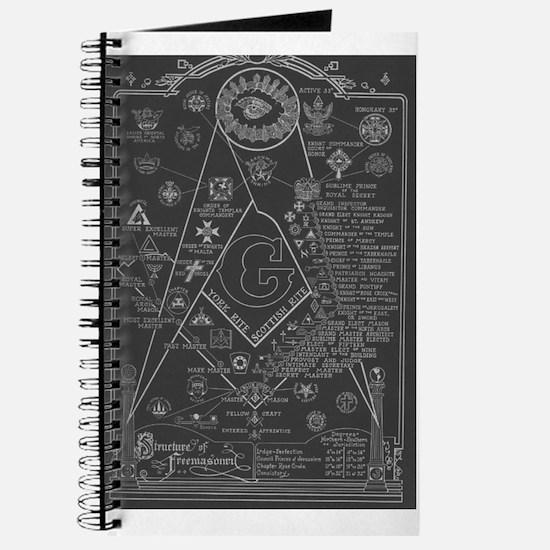 Cute Symbol Journal