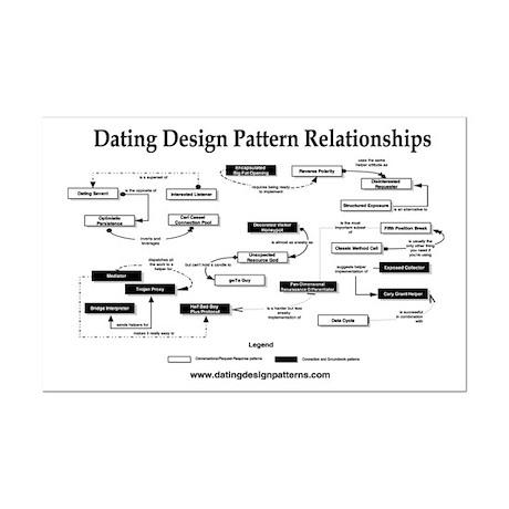 telefoon dating Lines