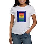 Rapture Alert - Women's T-Shirt