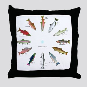 North American Salmon and Trouts Cloc Throw Pillow