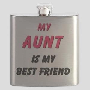 3-AUNT Flask