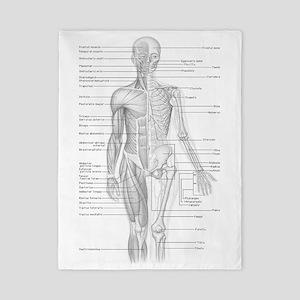 Human Anatomy Chart Twin Duvet
