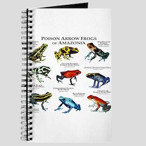 Poison Dart Frogs of Amazonia Journal