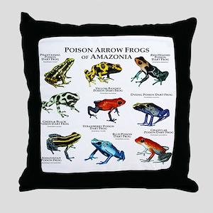 Poison Dart Frogs of Amazonia Throw Pillow