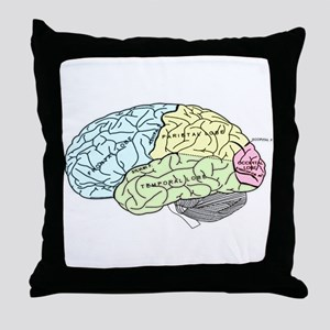dr brain lrg Throw Pillow