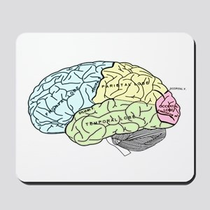 dr brain lrg Mousepad