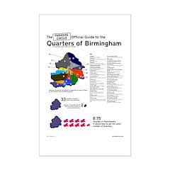 Quarters of Bham Poster Print (Mini)