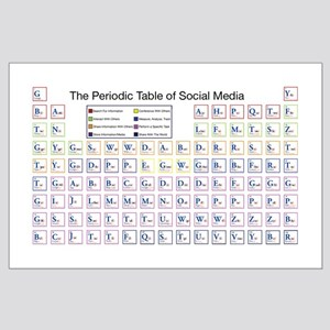 The Periodic Table of Social Media Posters