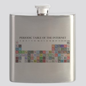 Periodic Table of Internet Flask
