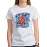 Know your dachshund Women's T-Shirt