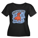 Know your dachshund Women's Plus Size Scoop Neck D